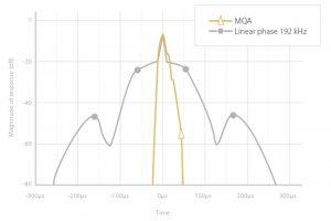 05-MQA-Filter